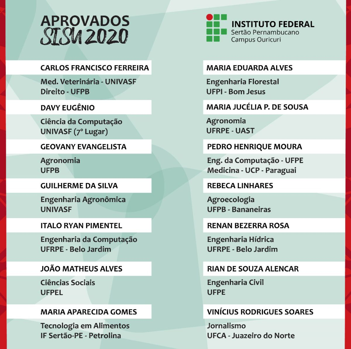 ALUNOS DO CAMPUS OURICURI FORAM APROVADOS NO SISU2020